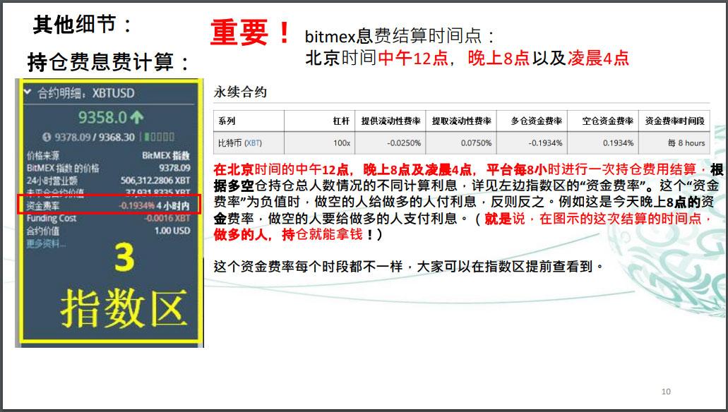BitMEX手续费