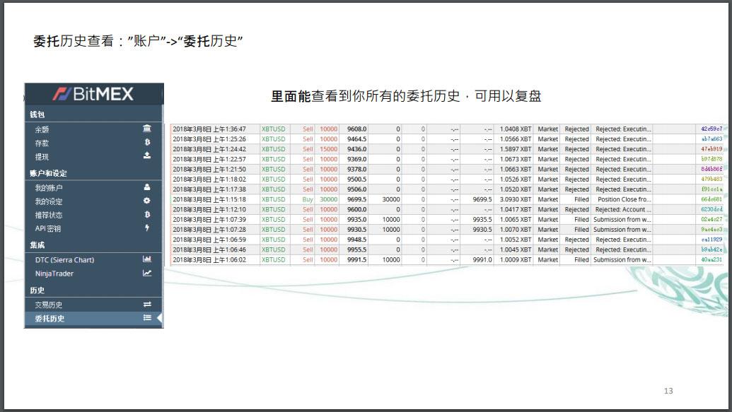 bitmex交易历史