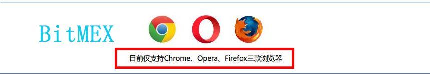 bitmex浏览器