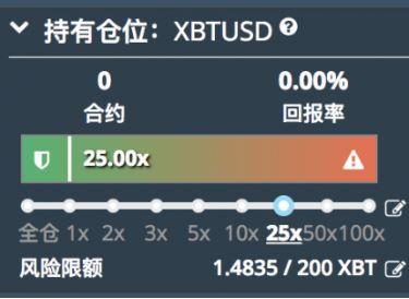 Bitmex逐仓