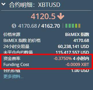 bitmex持仓费