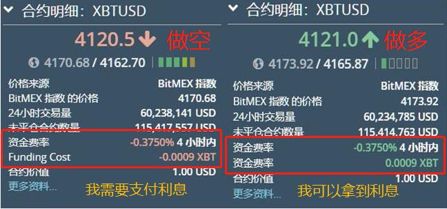 bitmex资金费率
