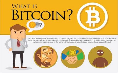 比特币是什么?