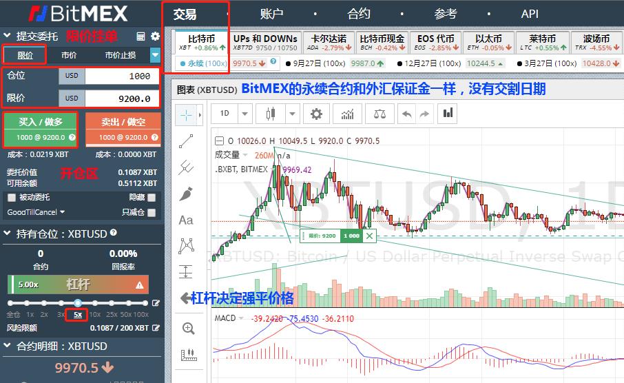 BitMEX交易及手续费介绍