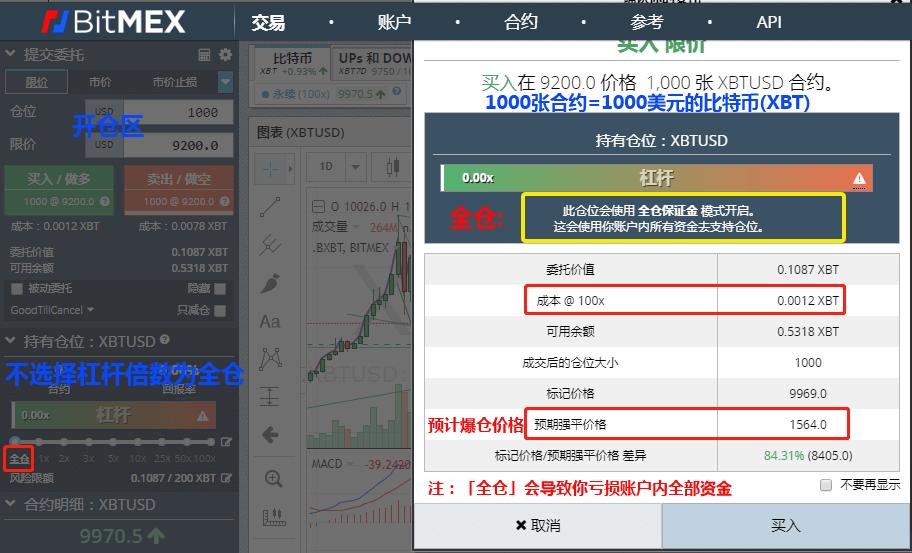 BitMEX全仓