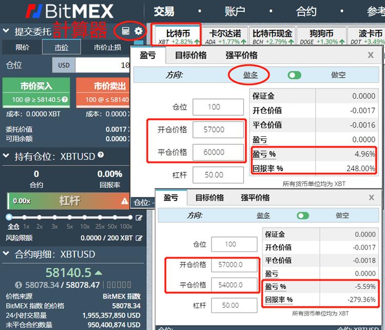 BitMEX損益計算