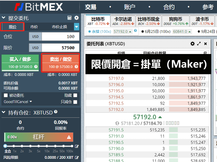 BitMEX限價單交易