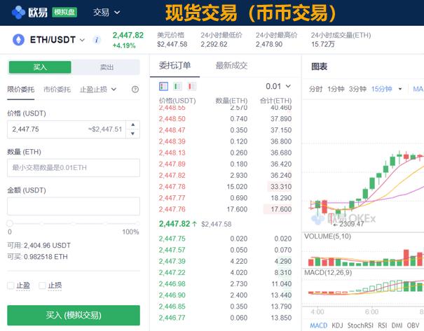 数字货币模拟交易平台