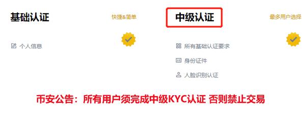 币安KYC认证