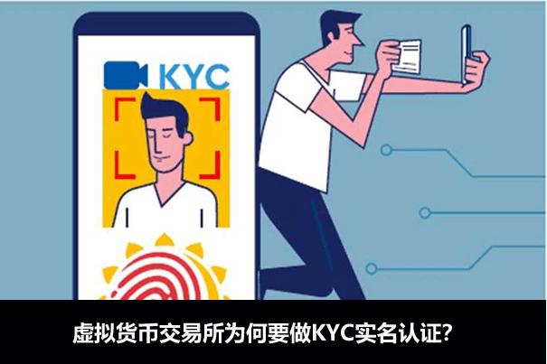 KYC是什么